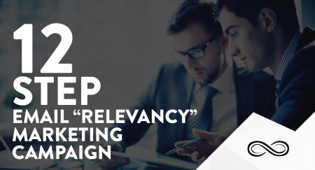 "12-Step ""Relevancy"" Email Marketing Automation"
