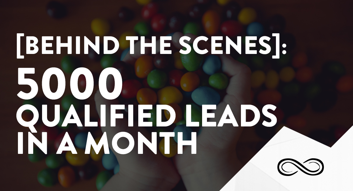 GO_INF_Behond-the-Scenes-5000-Qualified-Leads_Article_Cover